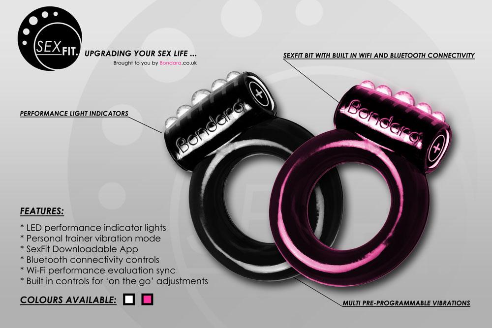 SexFit, un anneau pour les gouverner tous
