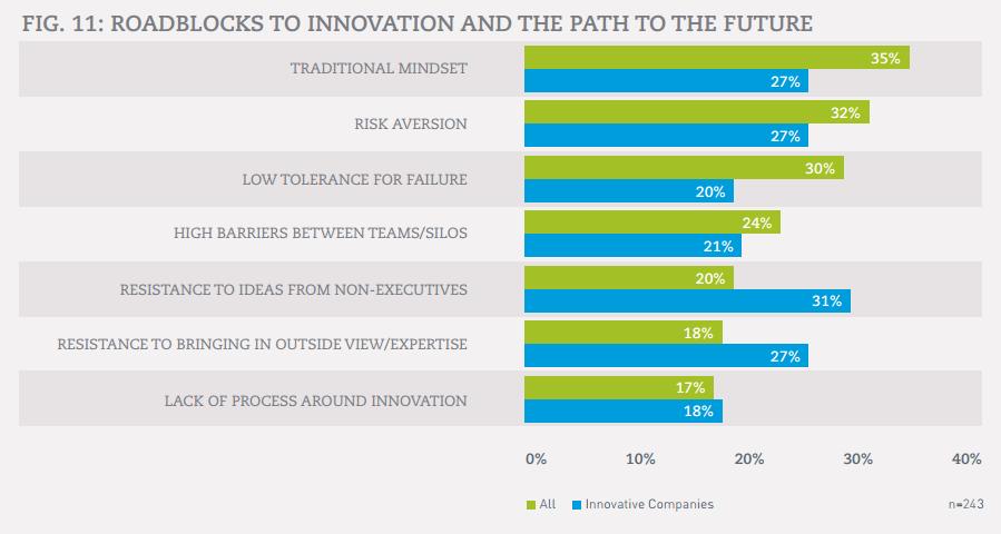innovation entreprise